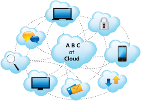 ABC of Cloud Computing - by Prashant Arora