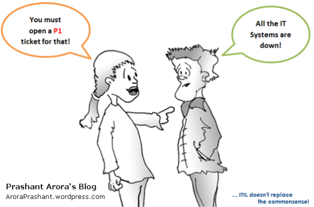 Prashant Arora's Blog