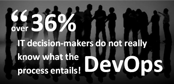 DevOps Myths at Prashant Arora Blog
