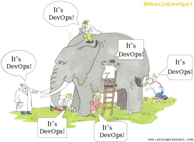 What is DevOps_Prashant Arora Blog